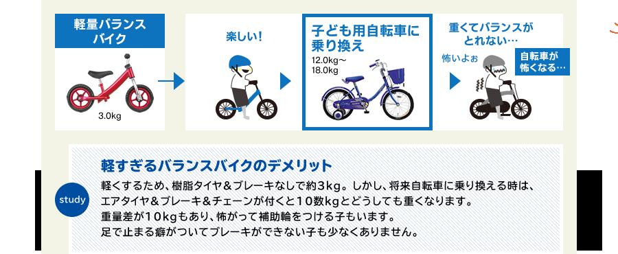 自転車 ペダル 魔法 の